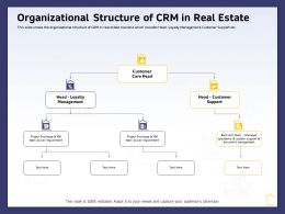 Organizational Structure Of CRM In Real Estate Ppt Powerpoint Presentation Ideas