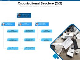 Organizational Structure Online Campaign Ppt Powerpoint Presentation Layouts Inspiration