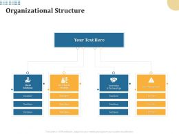 Organizational Structure Partnerships M2010 Ppt Powerpoint Presentation Portfolio Graphics Template