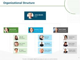 Organizational Structure Product Manager N47 Ppt Powerpoint Presentation File Brochure