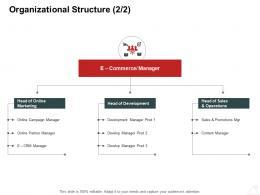 Organizational Structure Sales Internet Business Management Ppt Powerpoint Designs