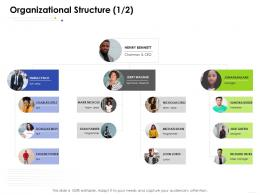 Organizational Structure Seane Business Management Ppt Themes