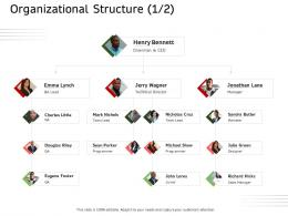 Organizational Structure Technical Ecommerce Solutions Ppt Summary