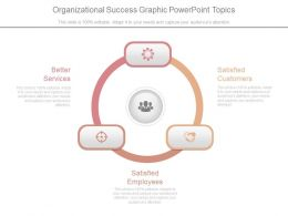 Organizational Success Graphic Powerpoint Topics