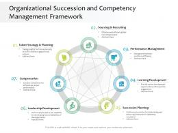 Organizational Succession And Competency Management Framework