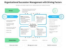 Organizational Succession Management With Driving Factors
