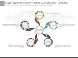organizational_supply_change_management_template_Slide01