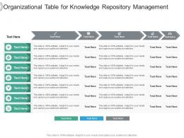 Organizational Table For Knowledge Repository Management Infographic Template