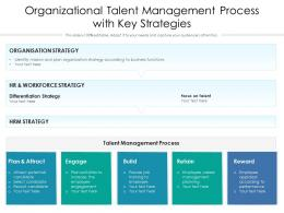 Organizational Talent Management Process With Key Strategies