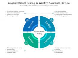 Organizational Testing And Quality Assurance Review