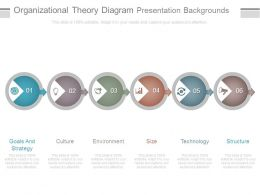 Organizational Theory Diagram Presentation Backgrounds