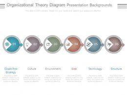 Organizational Theory Diagram Presentation Backgrounds