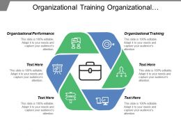 Organizational Training Organizational Performance Organizational Innovation Organizational Development