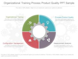 Organizational Training Process Product Quality Ppt Sample
