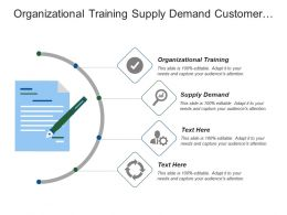 Organizational Training Supply Demand Customer Strategy Pricing Management