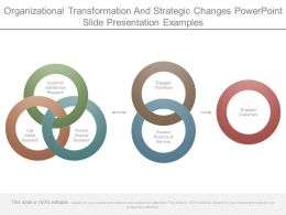 Organizational Transformation And Strategic Changes Powerpoint Slide Presentation Examples