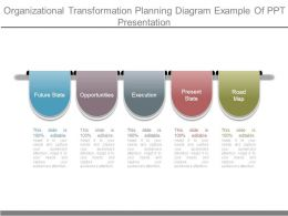 Organizational Transformation Planning Diagram Example Of Ppt Presentation