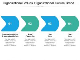 Organizational Values Organizational Culture Brand Positioning Timeline Planning Cpb