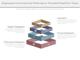 Organizations Activities And Performance Template Powerpoint Topics