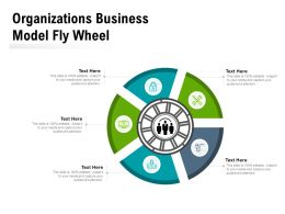 Organizations Business Model Fly Wheel