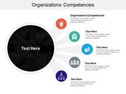 Organizations Competencies Ppt Powerpoint Presentation Ideas Design Templates Cpb
