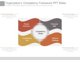 Organizations Competency Framework Ppt Slides