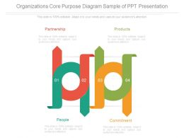 Organizations Core Purpose Diagram Sample Of Ppt Presentation