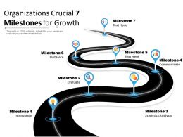 Organizations Crucial 7 Milestones For Growth