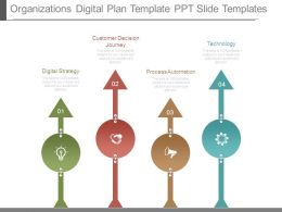 Organizations Digital Plan Template Ppt Slide Templates