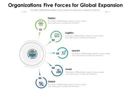 Organizations Five Forces For Global Expansion