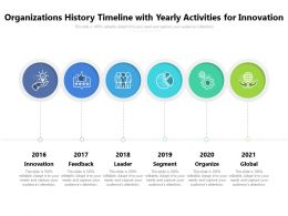 Organizations History Timeline With Yearly Activities For Innovation