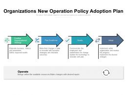 Organizations New Operation Policy Adoption Plan