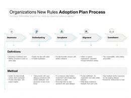 Organizations New Rules Adoption Plan Process