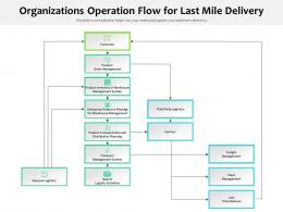 Organizations Operation Flow For Last Mile Delivery