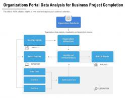 Organizations Portal Data Analysis For Business Project Completion