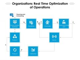 Organizations Real Time Optimization Of Operations