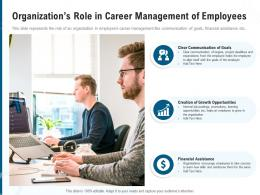 Organizations Role In Career Management Of Employees