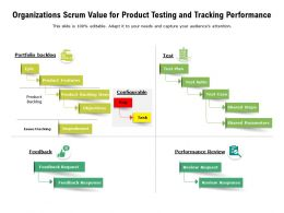 Organizations Scrum Value For Product Testing And Tracking Performance