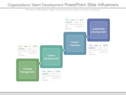 Organizations Talent Development Powerpoint Slide Influencers