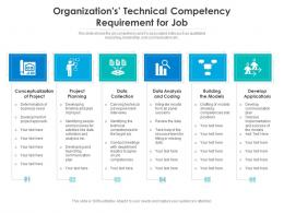 Organizations Technical Competency Requirement For Job