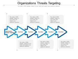 Organizations Threats Targeting Ppt Powerpoint Presentation Portfolio Icon Cpb