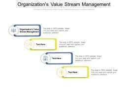 Organizations Value Stream Management Ppt Powerpoint Inspiration Slideshow Cpb