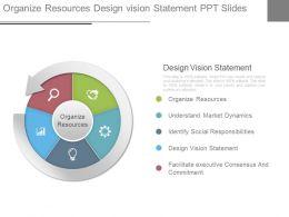 Organize Resources Design Vision Statement Ppt Slides