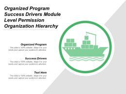 Organized Program Success Drivers Module Level Permission Organization Hierarchy