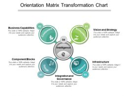 Orientation Matrix Transformation Chart Presentation Images