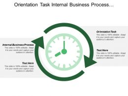 Orientation Task Internal Business Process Commodity Research Programme