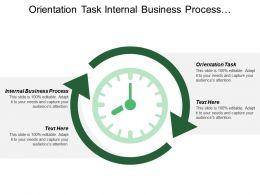 Orientation Task Internal Business Process Commodity Research Programme