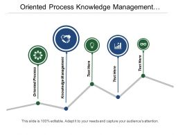 Oriented Process Knowledge Management Application Service Corporate Organization