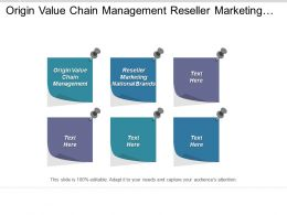 Origin Value Chain Management Reseller Marketing National Brands Cpb