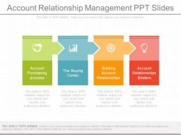 Original Account Relationship Management Ppt Slides
